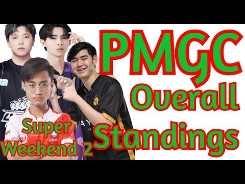 Super Weekend 2 Day 3 Overall Standings, Leaderboards Results PMGC 2020 League SW2D3