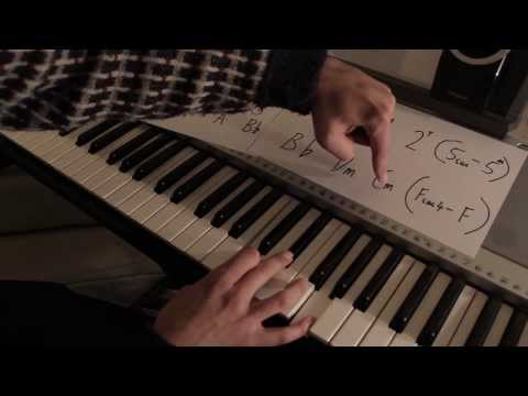 How to play 'Somewhere Only We Know' on piano - Lily Allen version.  Part 1: Intro.