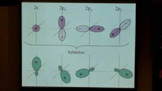 15. Valence bond theory and hybridization