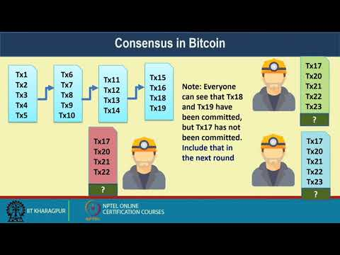 Consensus In Bitcoin – I (The Basics)