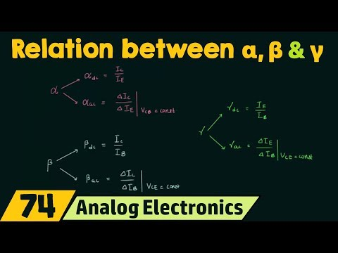 Relation between α , β and γ