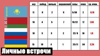 Как часто встречались сборные России и Беларуси, Украины и Казахстана?