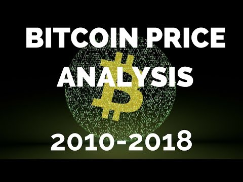 BITCOIN PRICE ANALYSIS 2010 To 2018 I BEST TIME TO BUY BITCOIN
