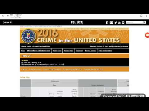The New 2016 FBI Statistics Are Out