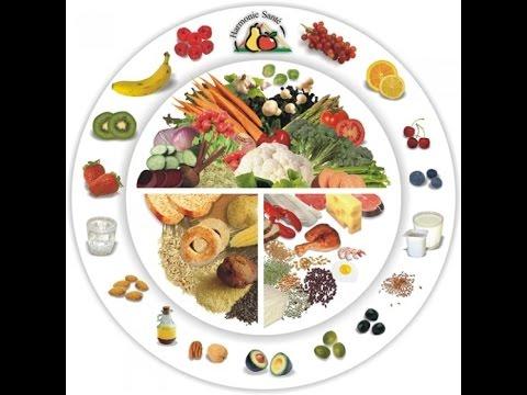Правильное питание при аллергии. Полезные и опасные