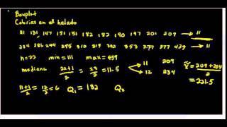 Diagrama de Caja para datos sin agrupar