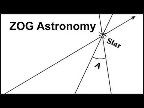 ZOG Astronomy 511 Distance Measurement 1 -  Heliocentric Parallax