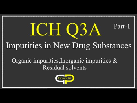 ICH Q3A Impurities