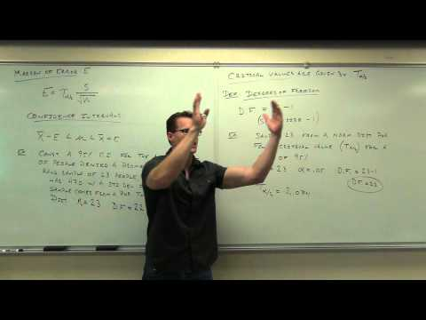 Statistics Lecture 7.4: Confidence Interval for the Sample Mean, Population Std Dev -- Unknown
