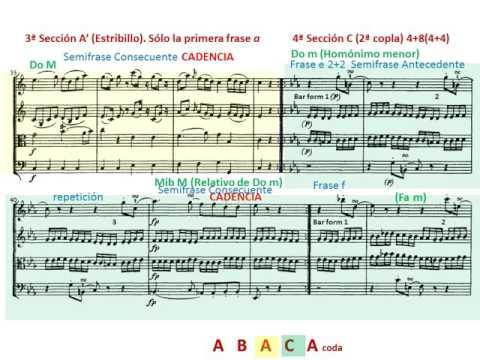 Mozart Serenata Nocturna K 525 Ii Romanze Andante Análisis Musical Rondó
