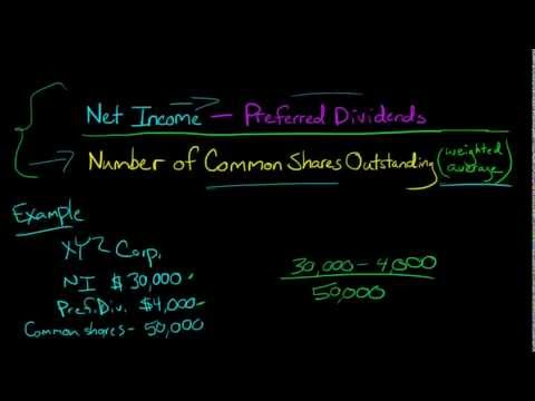 How to Calculate EPS (Earnings Per Share)