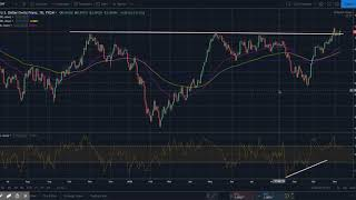 USD/CHF Price Forecast – Grinding Through Important Triple-Top Formation