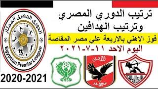 ترتيب الدوري المصري وترتيب الهدافين الاحد 11-7-2021 - فوز الاهلي بالاربعة علي مصر المقاصة