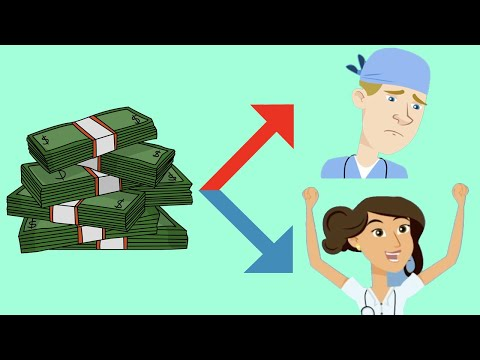 Money DOES Buy Happiness | Scientific Research Explained