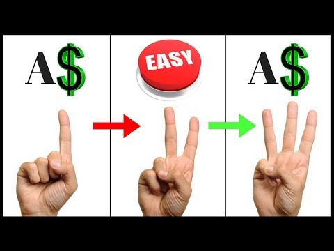 INVESTING LEVELS | EASY AS 1-2-3