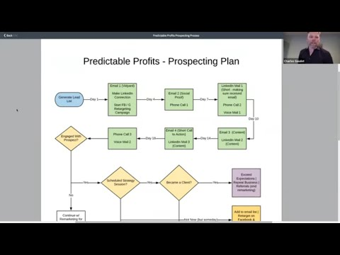 The 7-Step Sales Prospecting Plan We Use To Set More Sales Appointments