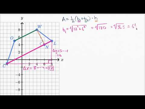Area of trapezoid on the coordinate plane | High School Math