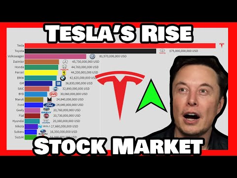 From Startup to the World's Most Valuable Car Company | Tesla