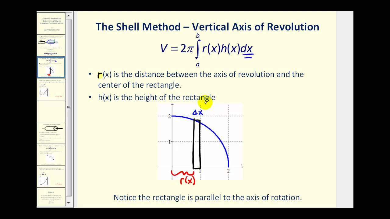 Volume Of Revolution  The Shell Method About The Yaxis