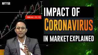 Impact of Corona Virus in Market | Tamil |