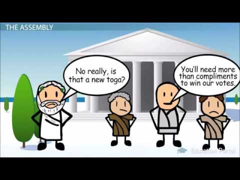 Roman Society and Political Structure