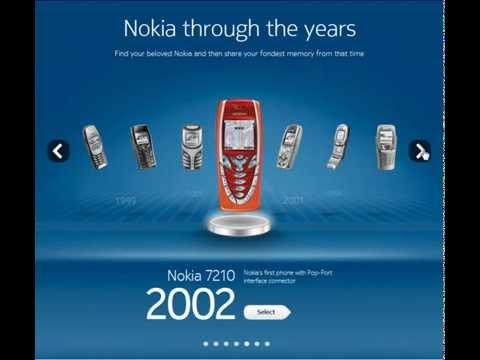 Nokia 1982 - 2011