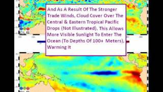 Climate Studies Misrepresent The Effects Of El Nino And La Nina Events Part 2