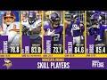 Minnesota Vikings Offseason Moves | Pro Football Focus