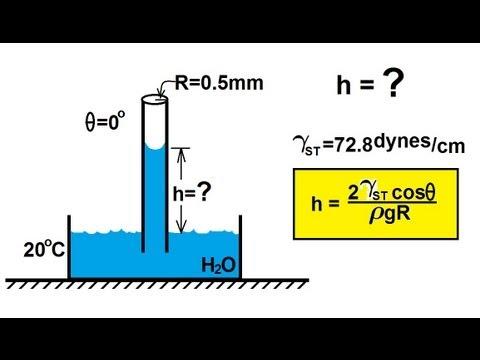 Physics - Mechanics: Fluid Statics (6 of 12): Surface Tension: Capillary Action: Example 1 (Water)