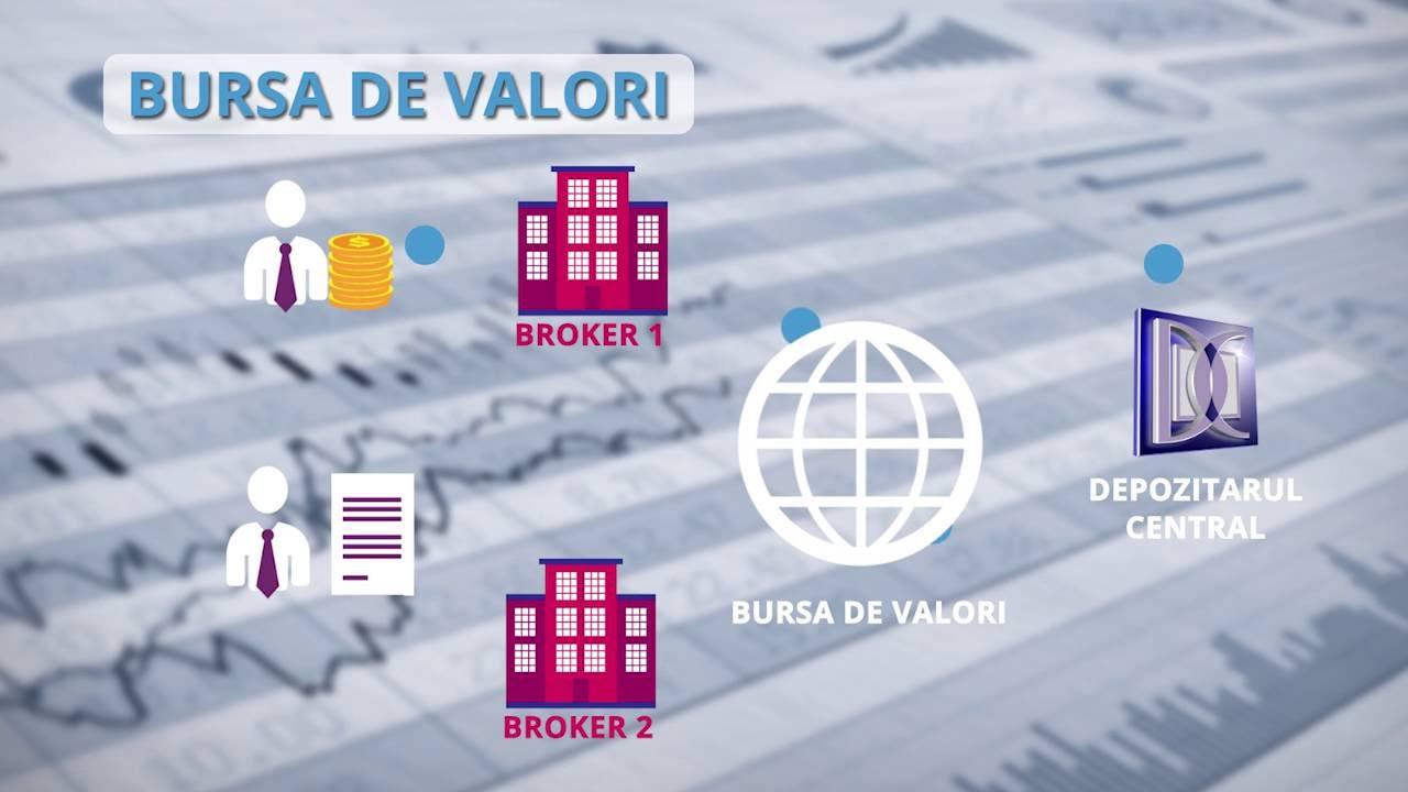 Bursa de Valori – sfaturi pentru investitorii începători