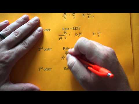 Determining Units of a Rate Constant