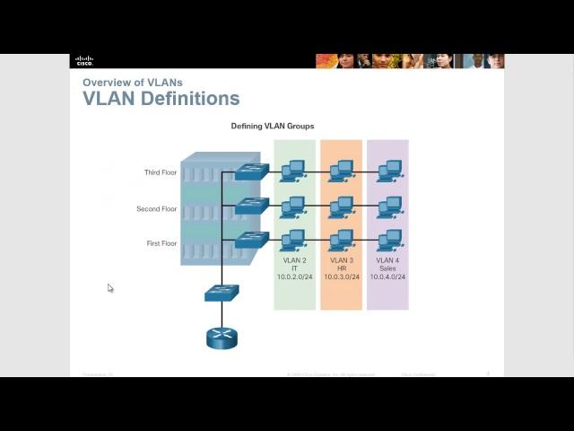 CCNA 2 Chapter 6: VLANs Part 1