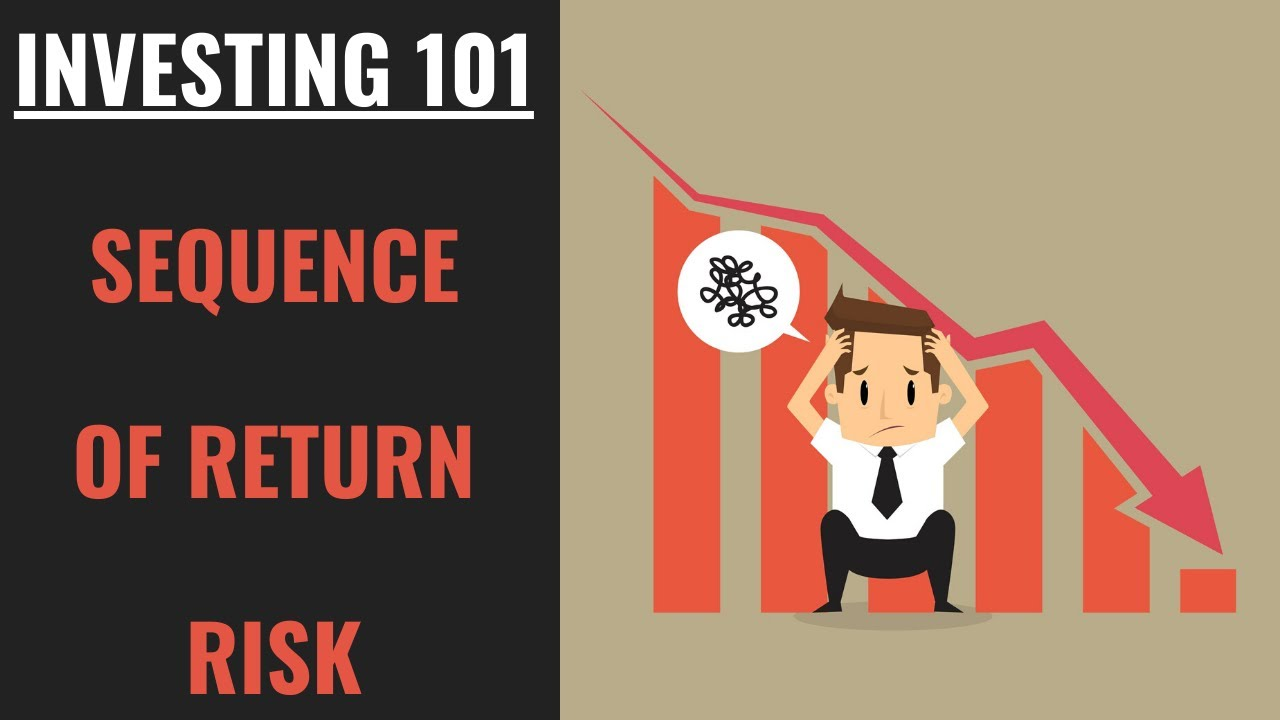 Investing 101 - Sequence of Return Risk Explained