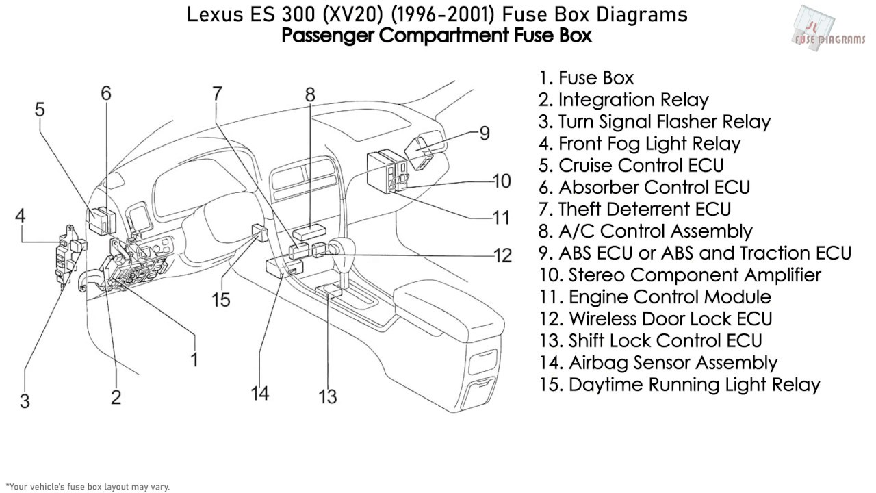 lexus es 300 (xv20) (1996-2001) fuse box diagrams - youtube  youtube