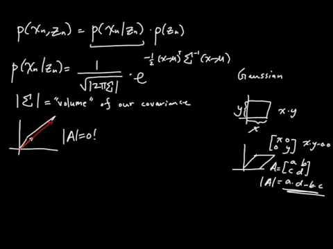 Machine Learning Algorithms - Factor Analysis