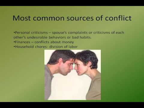 interpersonal conflict Find great deals on ebay for interpersonal conflict and business communication shop with confidence.