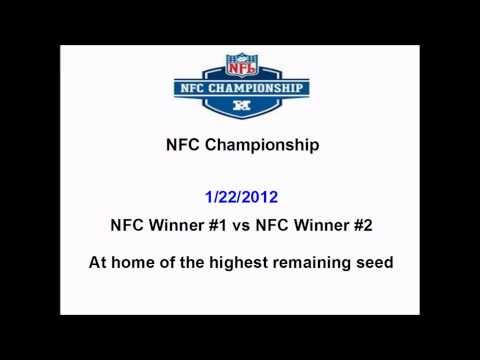 2012 NFL Playoff Schedule