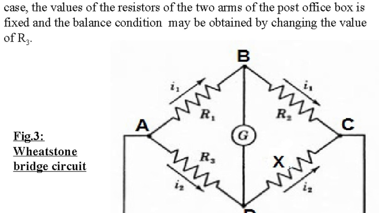 Temperature coefficient of resistance of metal wir
