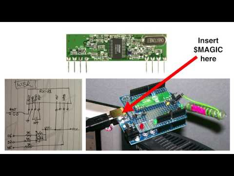 Network Protocol Analysis for IoT Devices