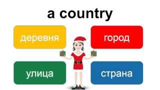Английский язык онлайн обучение бесплатно – места – для начинающих – EnTube