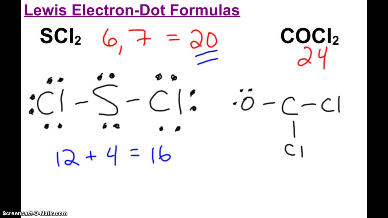 AP Chemistry Covalent Bonding: Lewis Structures and the ...