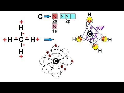 Chemistry - Molecular Structure (22 of 45) Bonding Theory - Basics - Methane -CH4