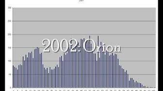 Kemijärven väestörakenne 1980-2008