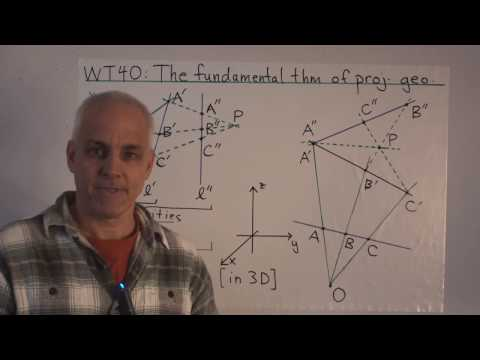 WildTrig40: The fundamental theorem of projective geometry