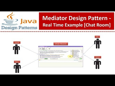 Mediator Design Pattern - Real Time Example [Chat Room]