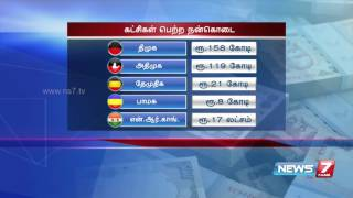 List of political parties which received election donation money | News7 Tamil