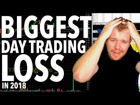 MY BIGGEST DAY TRADING LOSS!