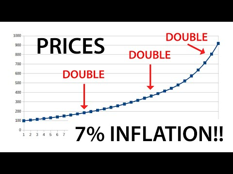 The Insanity Of Debt That Drives Inflation