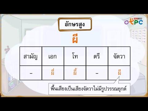 การผันวรรณยุกต์อักษรสูง - สื่อการเรียนการสอน ภาษาไทย ป.1