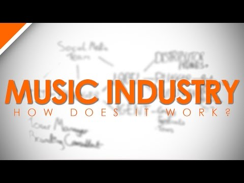 How The Music Industry Works  As a Network